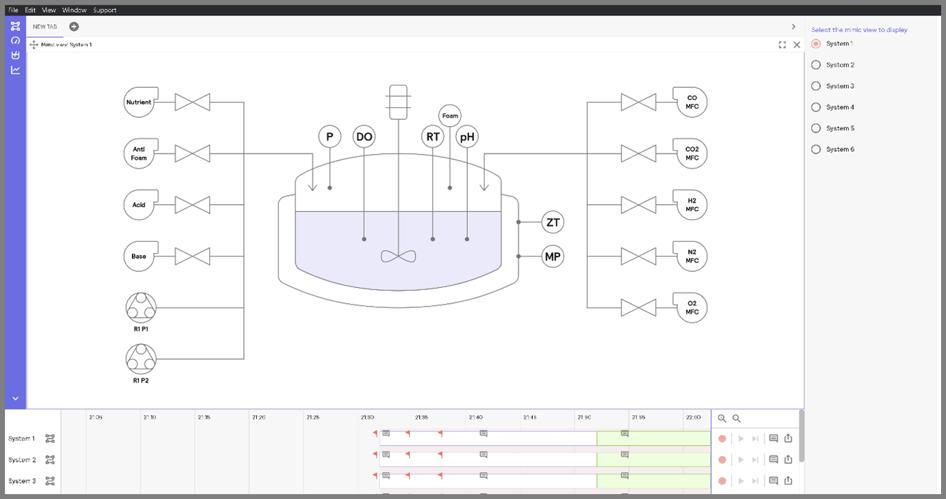 Figure 5_mimic screen
